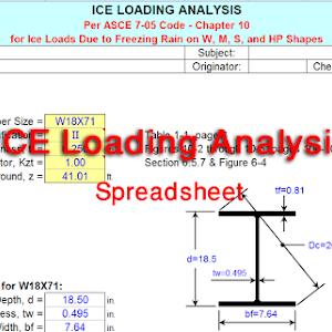 Beam Analysis Excel Spreadsheet | Free Downlad - Civil Draw