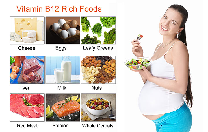 Vitamin b12 benefits deficiency and food sources health tips needed for a healthy pregnancy workwithnaturefo