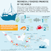 More Than 37 Percent of the World's Fish Types are Available In Indonesian Waters