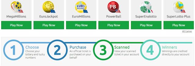 Online Lottery - Lottosend.com