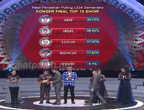 hasil LIDA Liga Dangdut Indonesia Tadi Malam 16 April 2018
