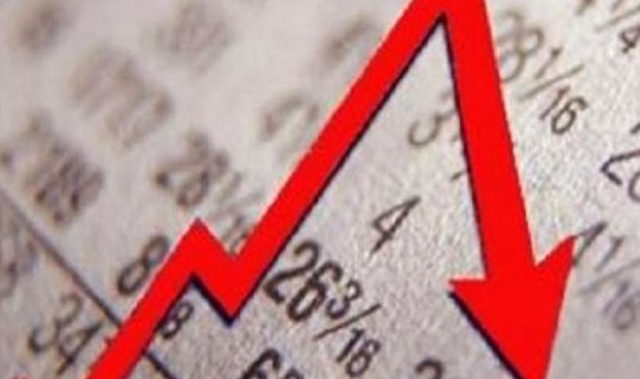 Η οικονομία καταρρέει: Πρωτογενές ΕΛΛΕΙΜΜΑ 404 εκατομμύρια ευρώ