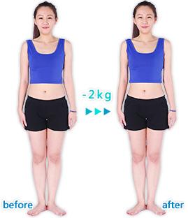 減肥診所推薦,減肥門診,減肥診所,不復胖,專業減重,檢康減重,有效減肥,美麗好診所