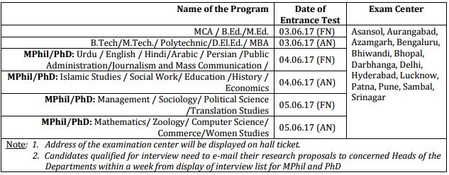 manuu admissions 2017-2018