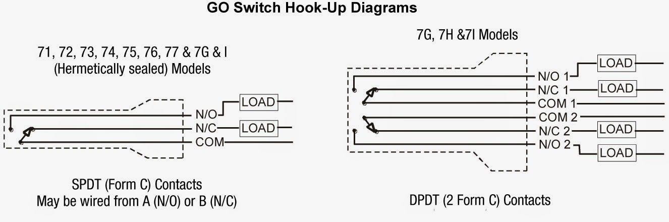 Go Switch Hook Up Diagrams