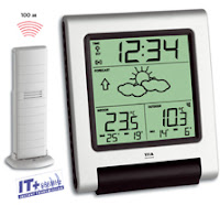 Jual Weather Station Wireless TFA Spectro call 0812-8222-998
