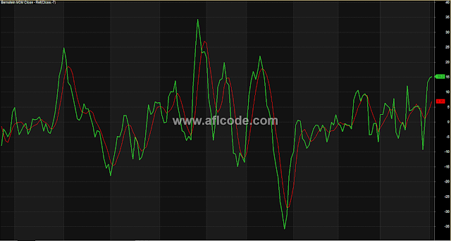 Momentum Indicator To Catch Big Move