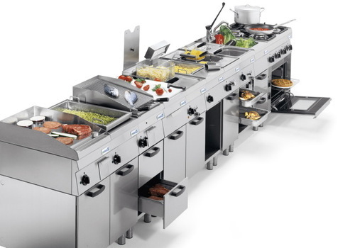 global commercial kitchen equipmentappliances market industry valued approximately usd 698 billion in 2016 is anticipated to grow with a healthy growth - Commercial Kitchen Equipment