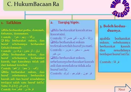 Pengertian, Cara Membaca dan Contoh Bacaan Ra' Tarqiq