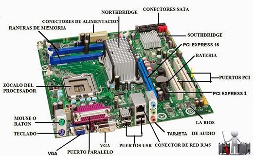 Circuito Y Sus Partes : Ciberdyn que es tarjeta madre de pc o mainboard