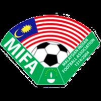 2019 2020 Daftar Lengkap Skuad Nomor Punggung Baju Kewarganegaraan Nama Pemain Klub MIFA Terbaru 2018