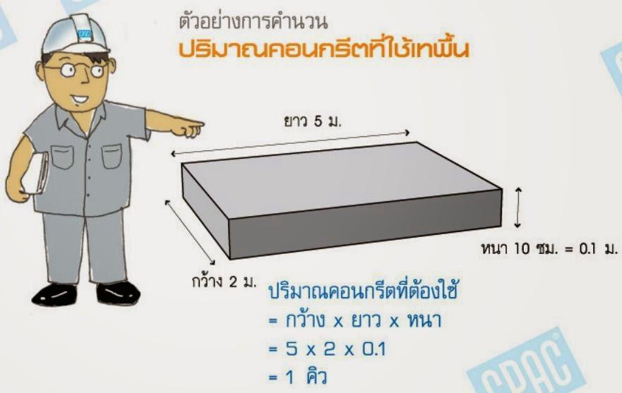 การคำนวณ ปริมาณการใช้คอนกรีตว่าใช้กี่คิว