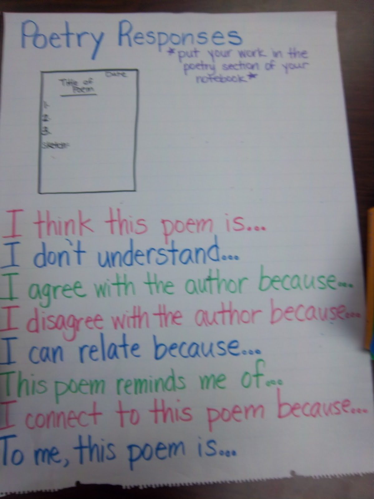 Response Poems | Examples of Response Poetry