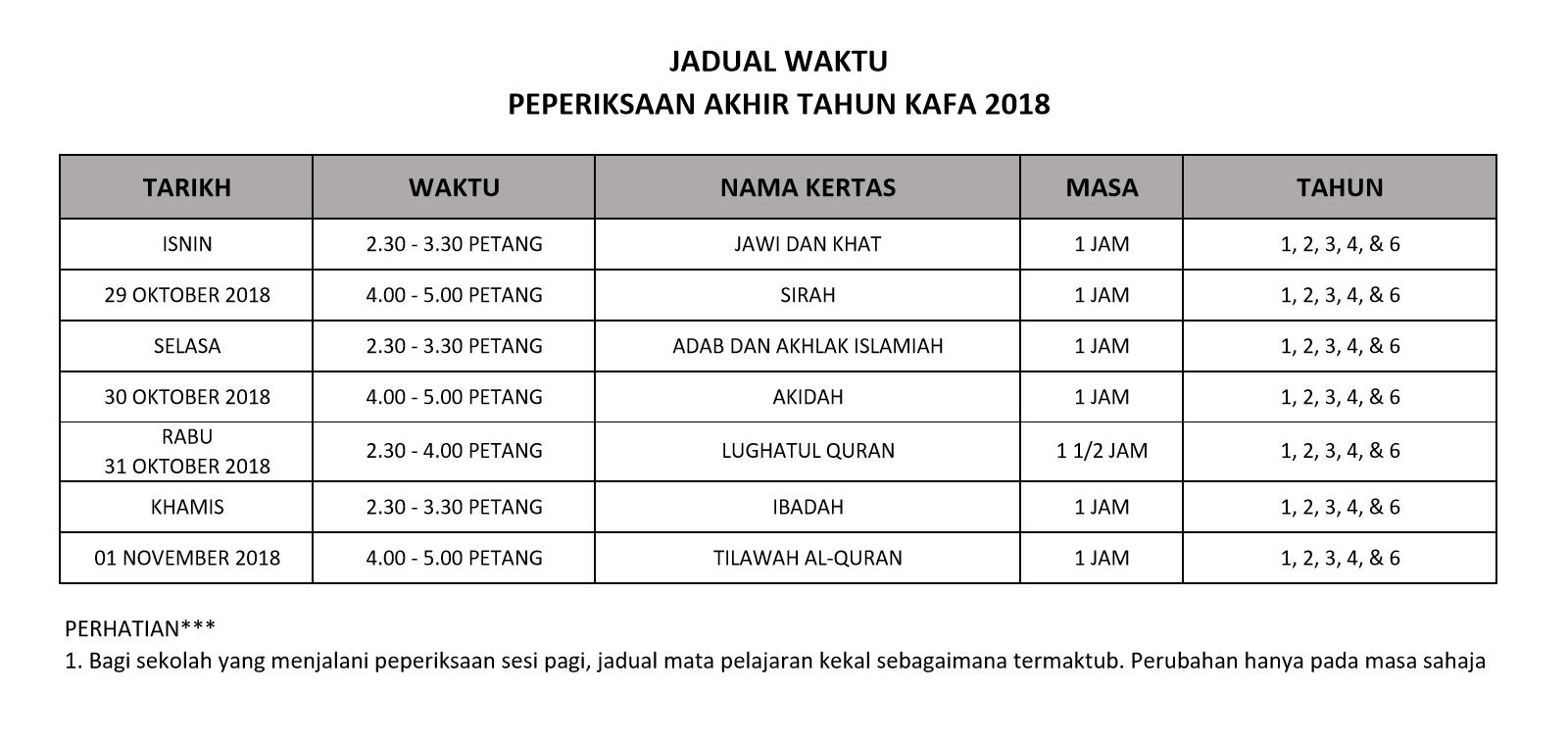 Jadual Peperiksaan Akhir Tahun Kafa 2018 Persatuan Guru Guru Sar Kafa Daerah Kuantan