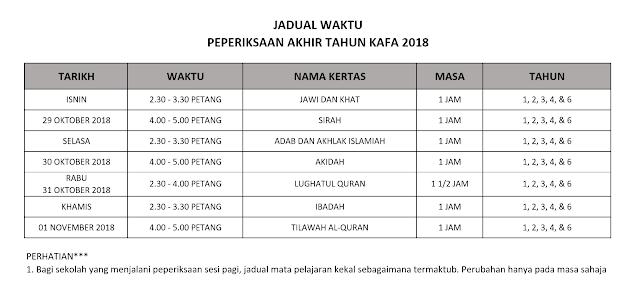 Jadual Peperiksaan Akhir Tahun KAFA 2018