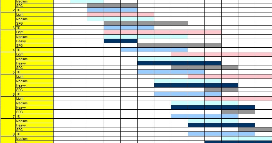 OVERLORD'S BLOG: Updated Match-making Chart