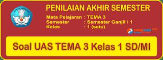 Soal UAS Tema 3 Semester 1 Kelas 1 Terbaru dan Kunci Jawaban