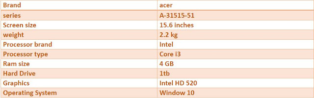 Laptop-Under-30000-In-India
