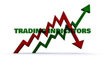 Trading Indicators, Trading, Indicators, Forex, Blog, Learn, How, To, Trade, Successfully, Pips, People, Movement, Against, Direction, Habit