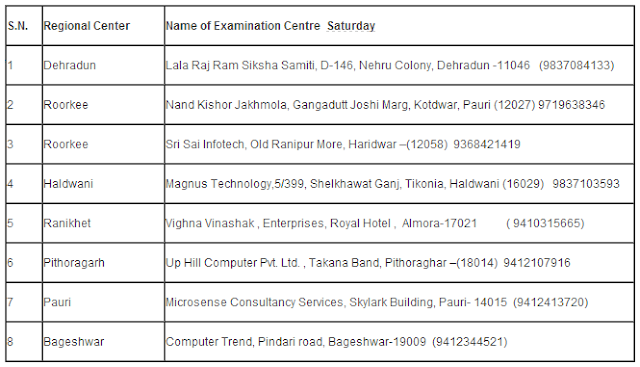 Hiltron Examination Centers June 2013 Exams -- UOU
