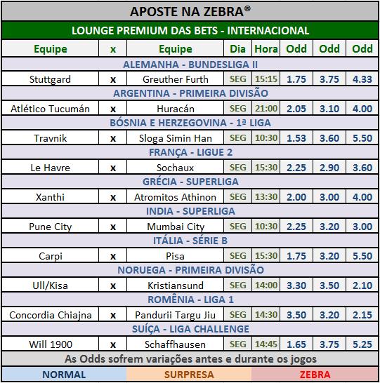 LOTECA 722 - GRADE BETS INTERNACIONAL 01