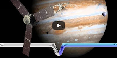 Research NASA will purposefully crash-Juno to protect alien life