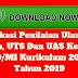 Aplikasi Penilaian Ulangan Harian, UTS Dan UAS Kelas 1-6 SD/MI Kurikulum 2013 Tahun 2019 - Ruang Lingkup Guru