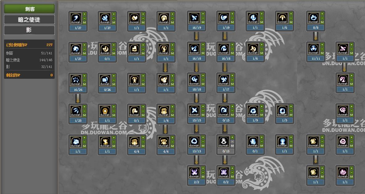 Guide Amp Skill Build Raven Level 90 Dragon Nest Nightraid