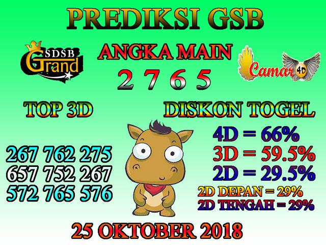 Prediksi Togel GSB 25 Oktober 2018