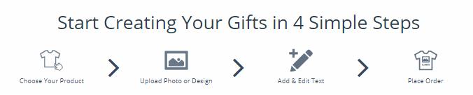 Idea hadiah istimewa buat tersayang - Printcious kan ada!