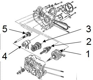 SALDAMedia: soal smk tsm transmisi manual pilihan ganda