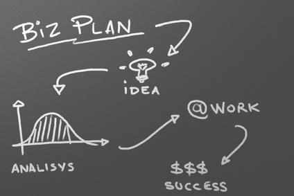 Menyusun Rencana Bisnis atau Business Plan