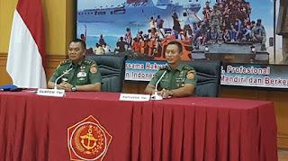 Komandan Pusat Polisi Militer Tentara Nasional Indonesia