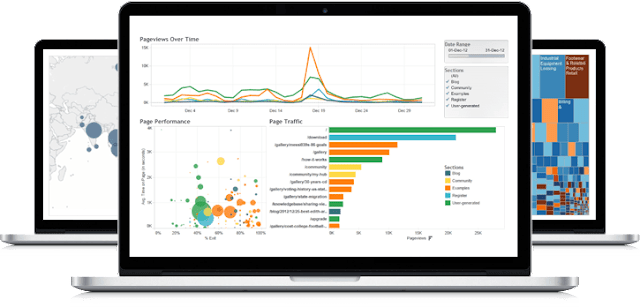 Tableau 10 Data Visualization Software Webinar (with Step-by-step demo)