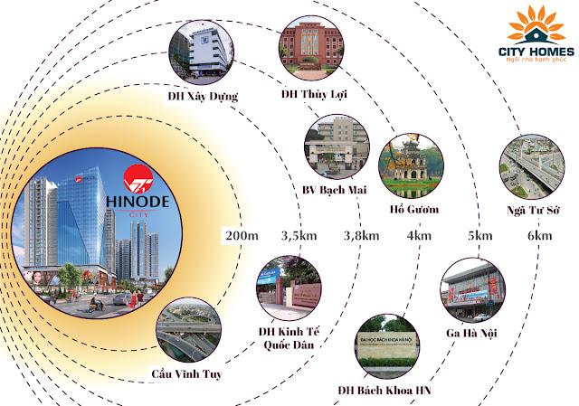 Liên kết vùng thuận lợi của Hinode City