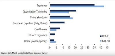 2019 Küresel ekonomik kriz