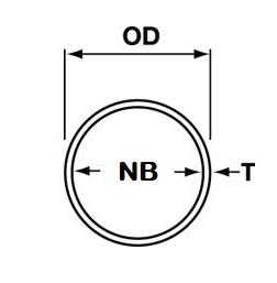 od-nb-pipe