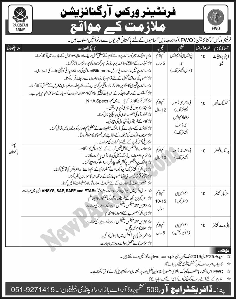 Frontier Works organization Latest Jobs 2019