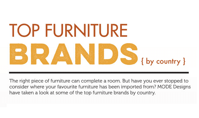 Top Furniture Brands By Country infographic  Visualistan