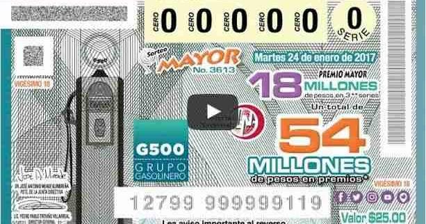 Resultados Loteria Tradicional Pr