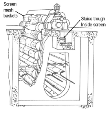 Wastewater Flow Diagram, Wastewater, Free Engine Image For
