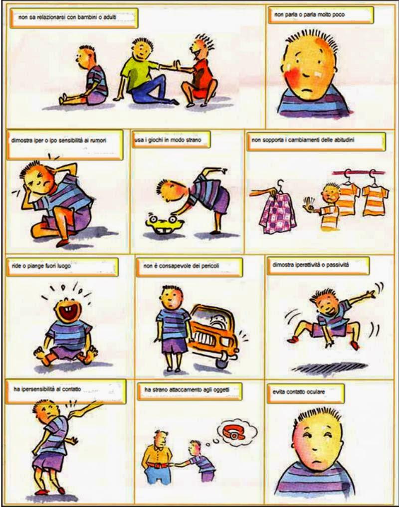 Autismo Informazioni E Linee Guida Scientificando