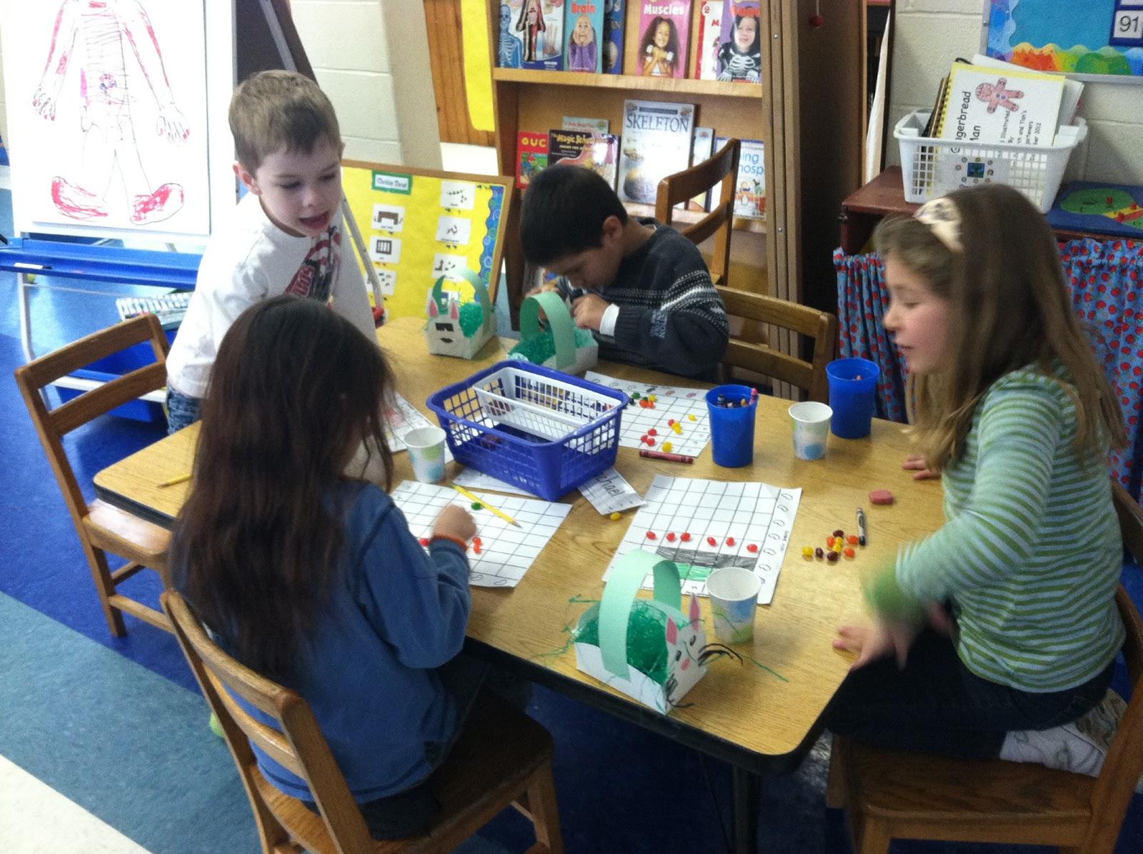 Mrs Parzych S Kindergarten Jelly Bean Math