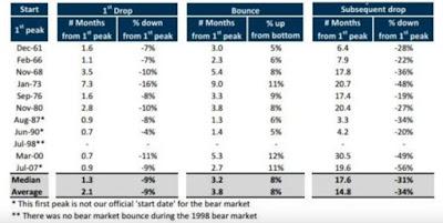 kürsel piyasalar
