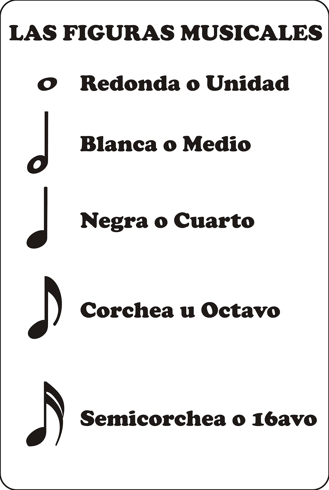 Music Class CEAD Christian School (Documentos): Contenidos