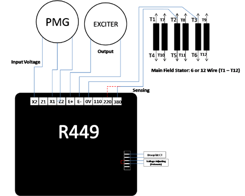 Mengenal Wiring Diagram Avr Generator Ac 3 Phase Dan Fungsinya
