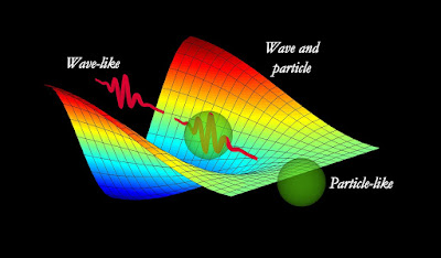 wave-particle-duality-of-light