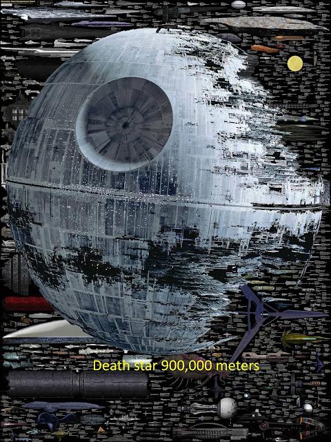 Tamaño de las naves de ciencia ficción más grandes