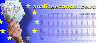 Topul statelor UE după creșterea salarilor