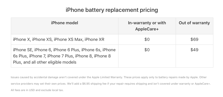 Apple iPhone replacement program with battery issue in Bangladesh